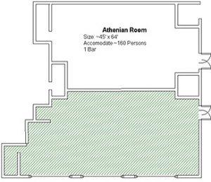 athenian-plan